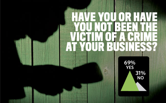Survey results for crimes in eyecare businesses