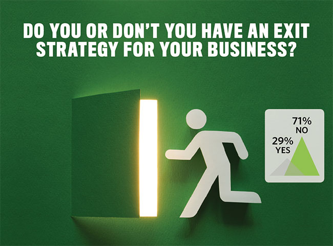 Exit strategies for eyecare businesses