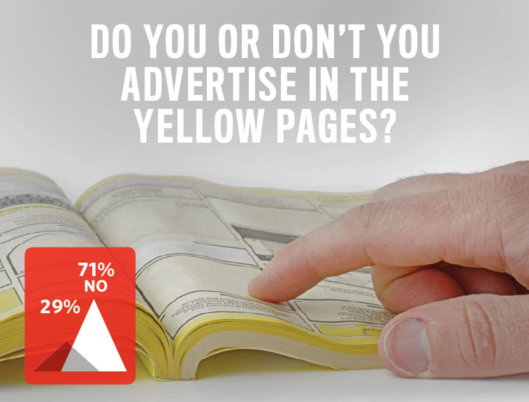 Eyecare businesses who still use the yellow pages