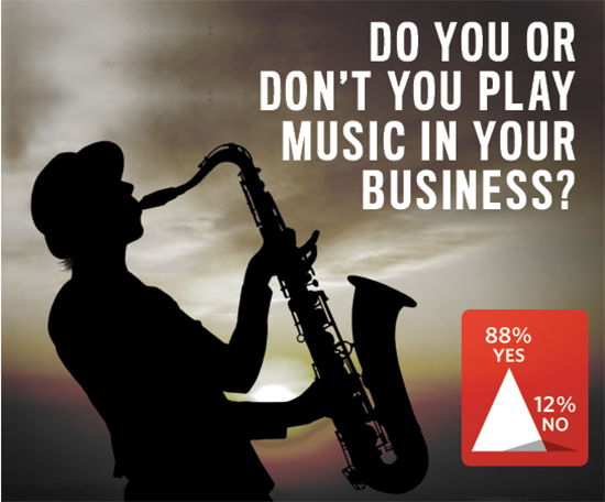 Eyecare business owners who play music in their businesses