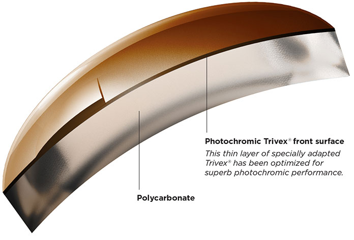 Transitions Signature Polycarbonate Composite Flat Top 28 Bifocal Lenses Now Available in Brown