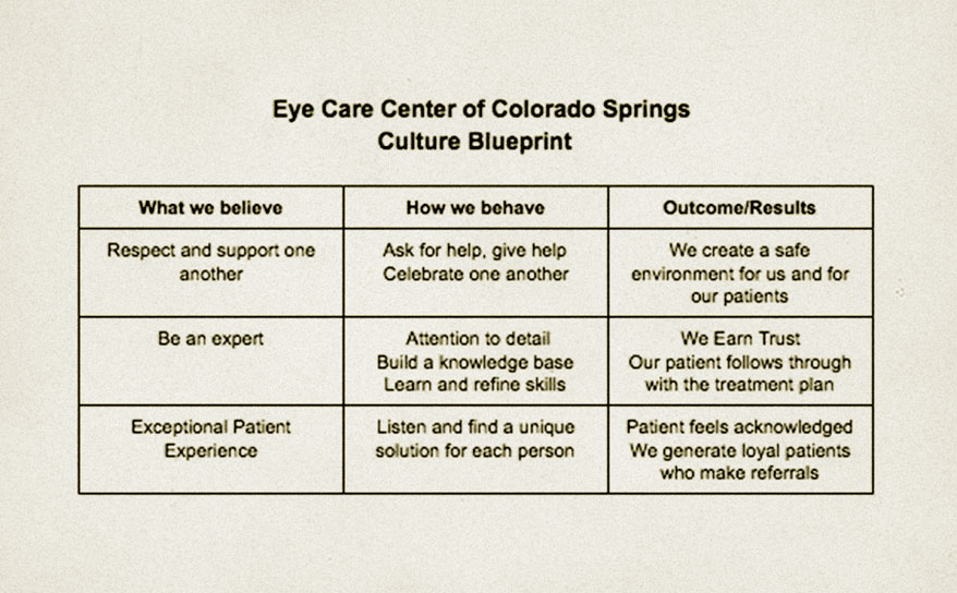 How This Colorado Practice's 'Office Culture Blueprint' is Boosting Referrals