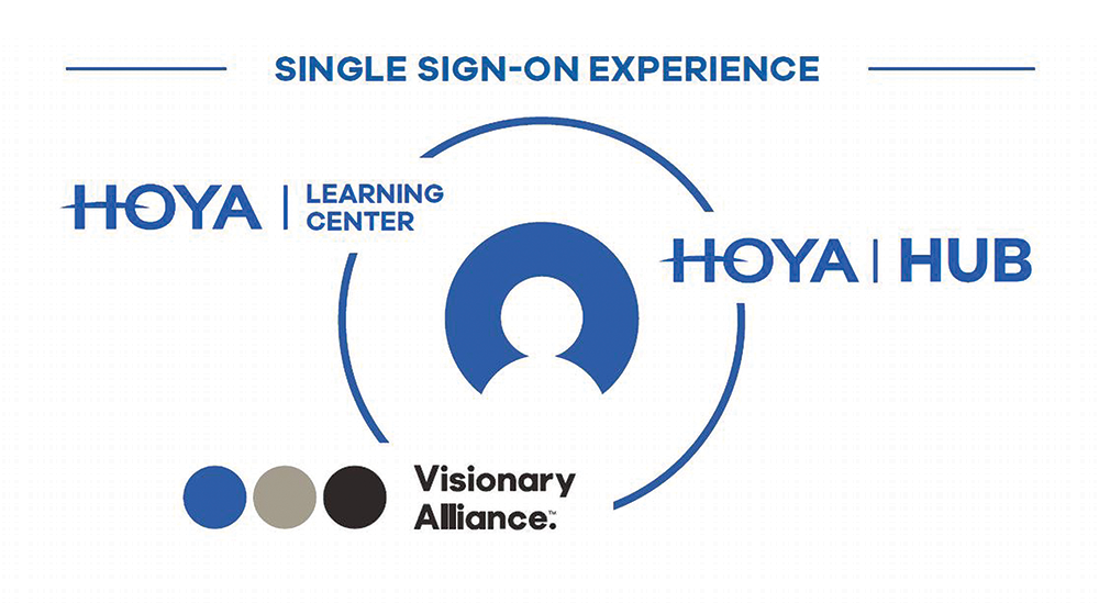 The Visionary Alliance: Next-level Loyalty