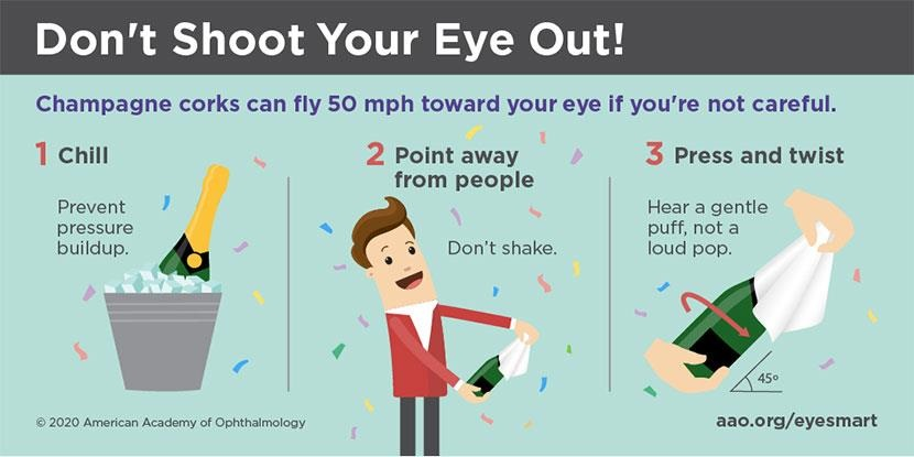 Pop cork eye injury