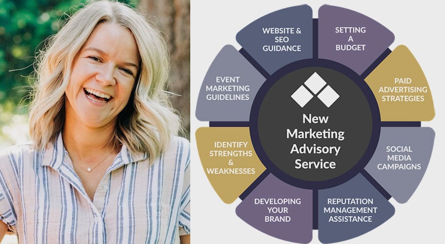 PECAA's New Marketing Advisory Service