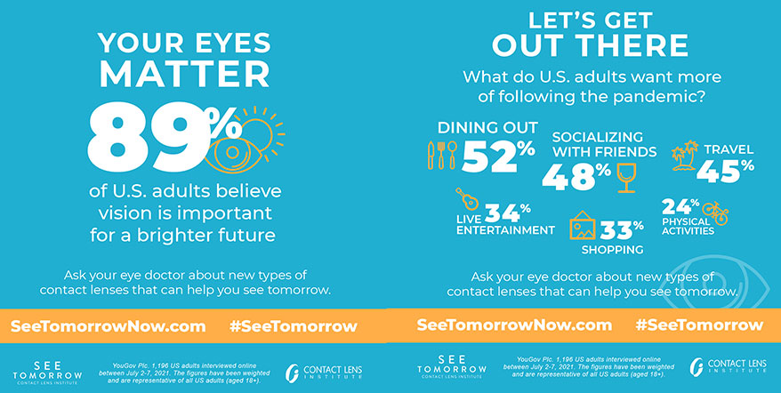 'See Tomorrow' Campaign Reaching Millions, Says Contact Lens Institute